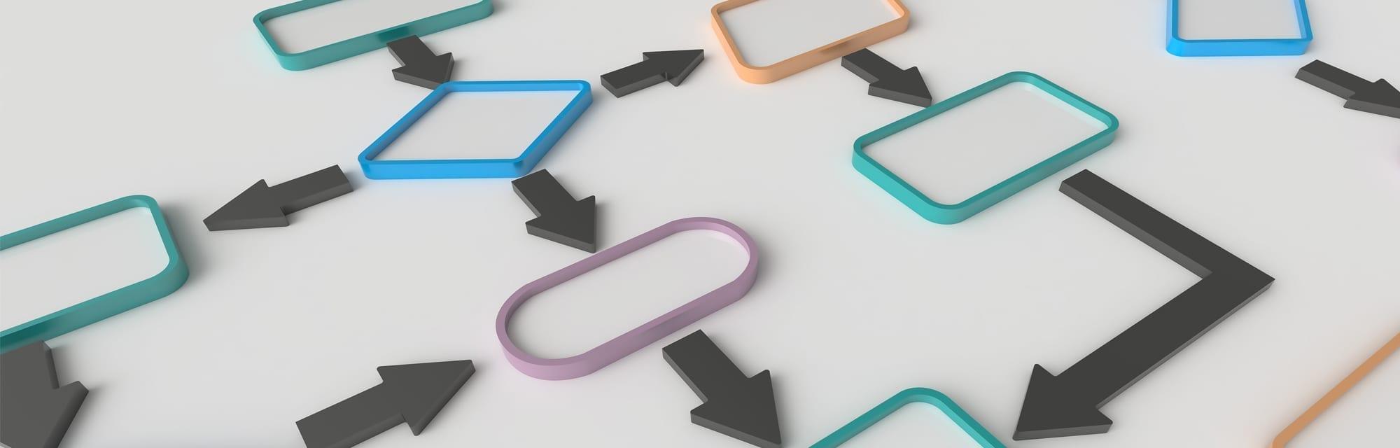Afbeelding: Kan jouw proces beter? Met process mining achterhaal je hoe!