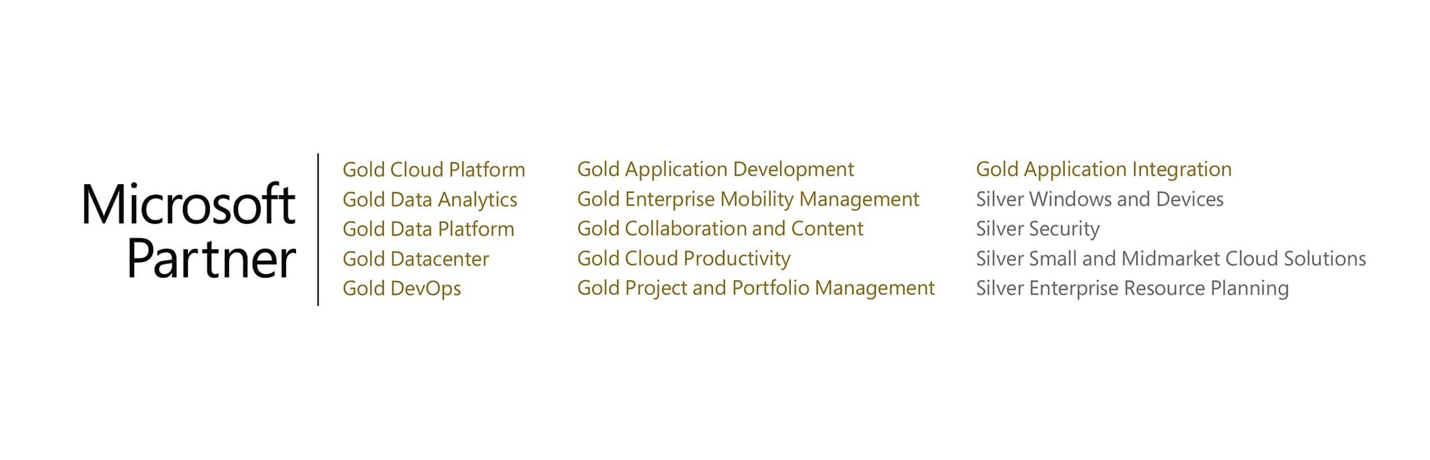 ilionx behaalt 15 competenties bij Microsoft voor 2021